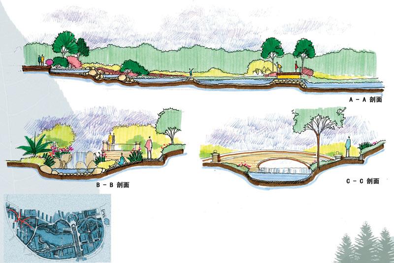 校园景观剖面图手绘