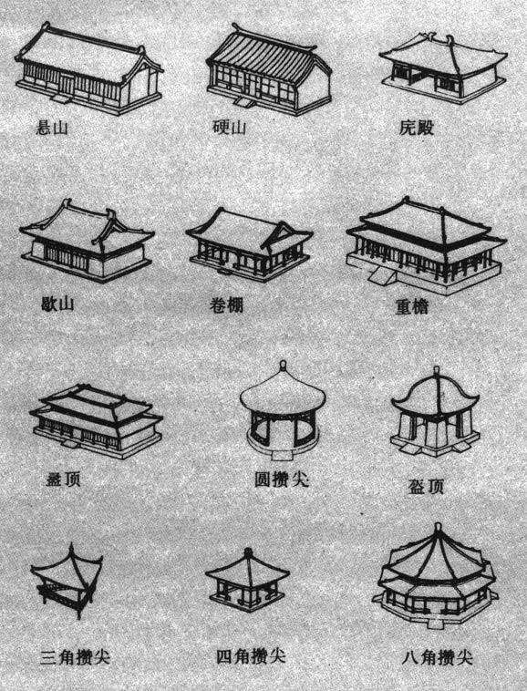 古代房屋内部布局图